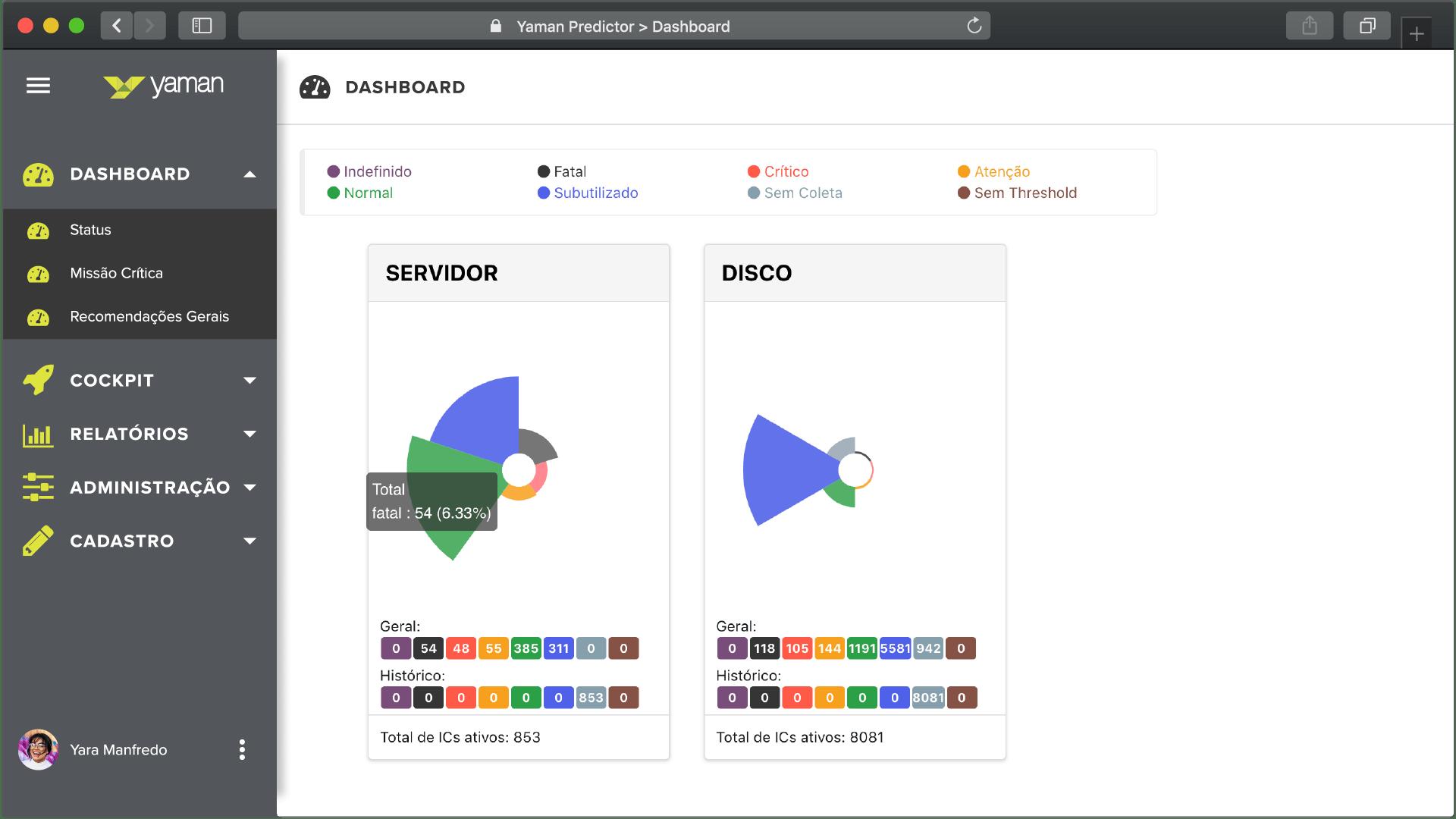 Picture of Predictor's dashboard